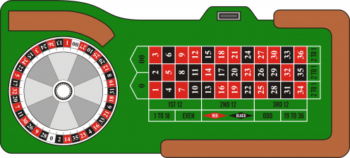 American Roulette Table Layout