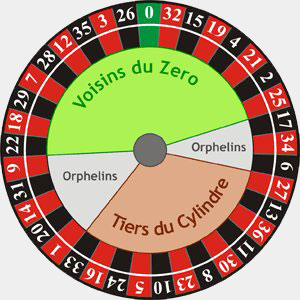 French Roulette Call Bets