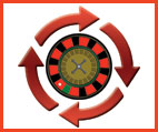 Roulette Game Cycle Guide