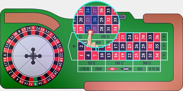 Roulette Line Bet