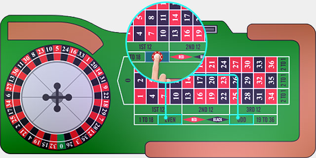 Roulette Odd or Even Outside Bet