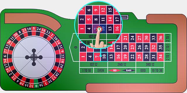 Roulette Split Bet