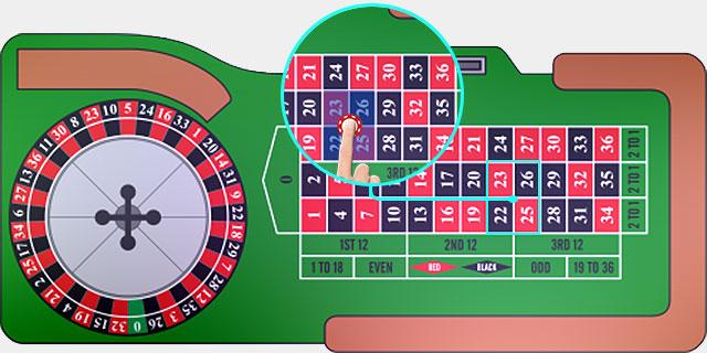 Straight up рулетка казино эшторил отзывы