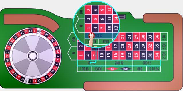 American Roulette Dozen Outside Bet