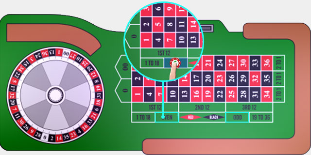 American Roulette Odd or Even Outside Bet