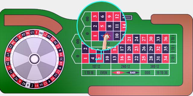 American Roulette Split Bet