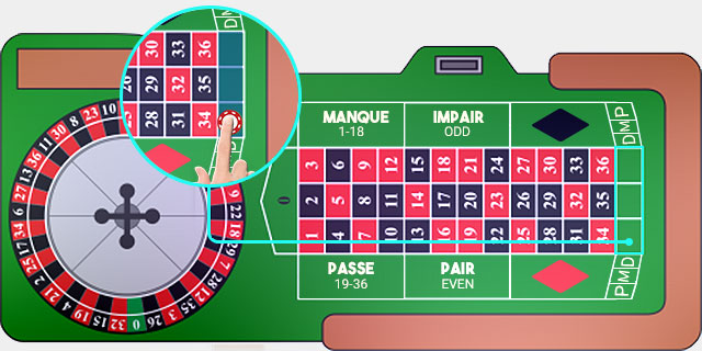 French Roulette Colonne