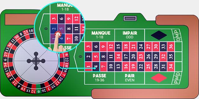 French Roulette En Carre