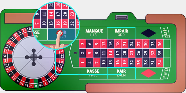 French Roulette Impair/Pair