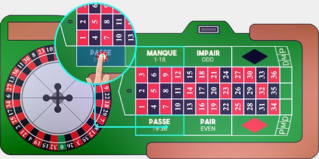 Roulette Manque