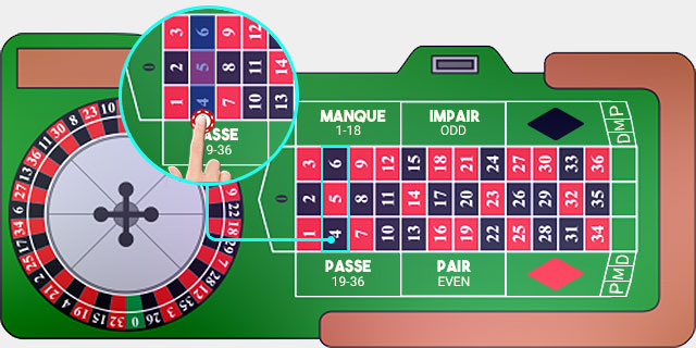 French Roulette Transversale Plein