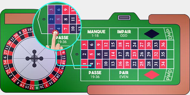 French Roulette Transversale Simple