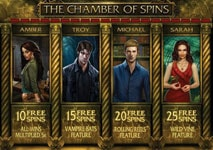 immortal romance slot features