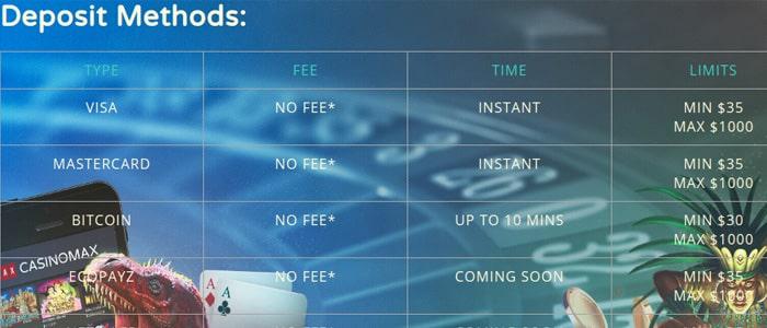 CasinoMax App Banking