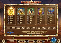 Legacy of Dead Slot Winning Combinations and Jackpots