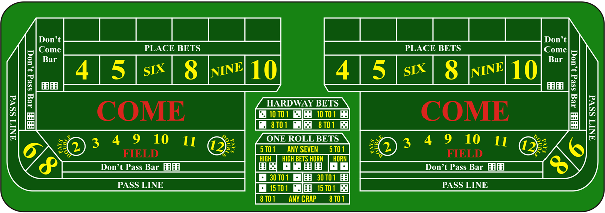 craps table layout and rules