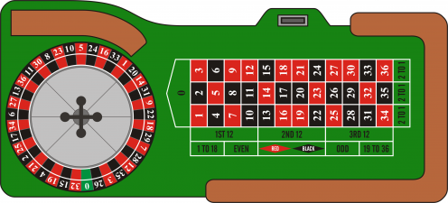 euro casino online wheel book