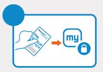 PaySafeCard Casinos Security