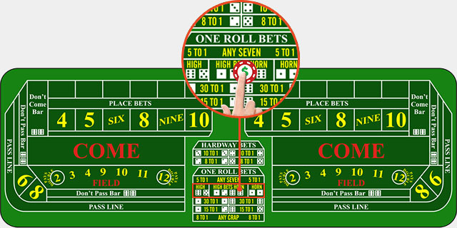 Horn Bets In Craps