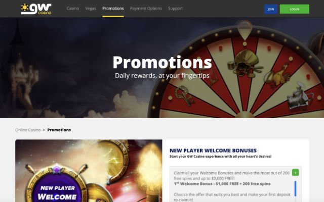 Top online slots real money