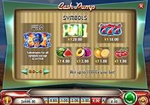 Cash Pump Slot Combinations and Jackpots