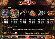 Fortunes of Ali Baba Slot Features