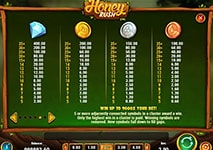Honey Rush Slot Combinations and Jackpots