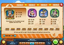 Hugo's Adventure Slot Combinations and Jackpots