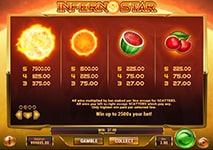 Inferno Star Slot Winning Combinations and Jackpots
