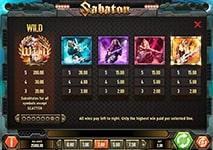 Sabaton Slot Combinations and Jackpots
